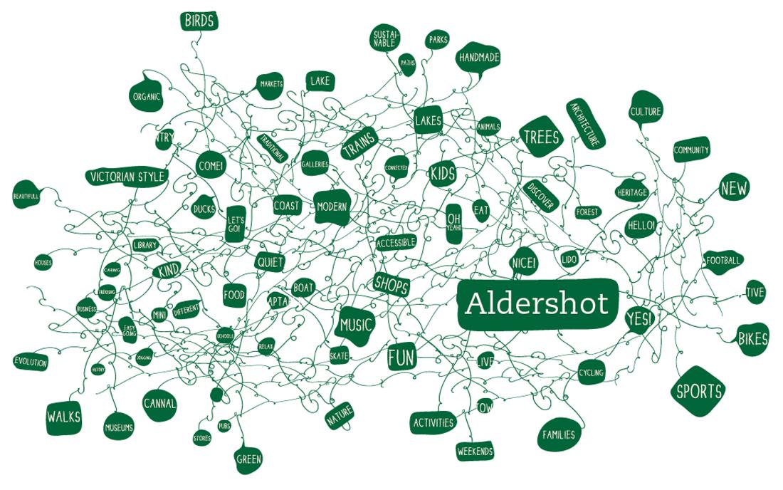 web_numarta_aldershot_1